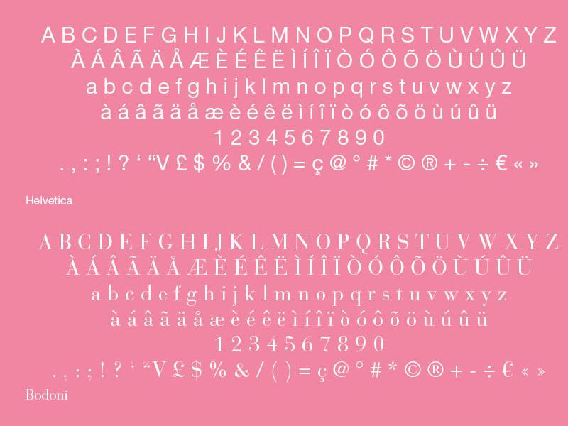 Esempi di alfabeti tipografici
